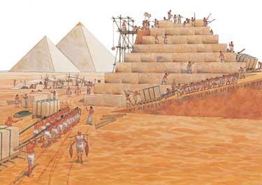Stavba pyramida