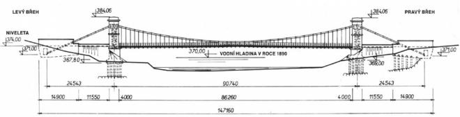 Stádlecký řetězový most - převzato