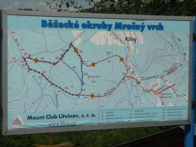 Lyžařské trasy